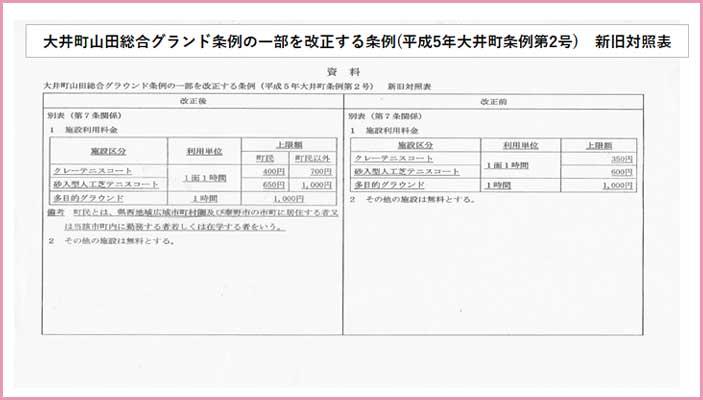 大井町山田総合グランド新旧対照表